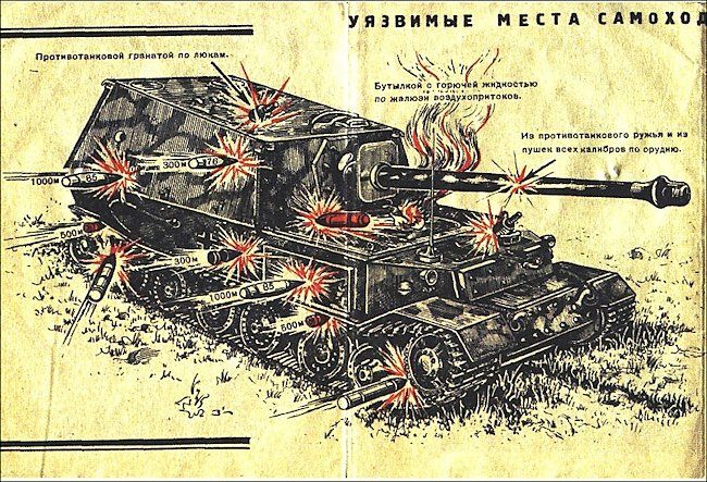 Russian instruction book on how to kill a German Ferdinand Tank Destroyer